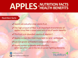 apple nutrition facts infogrphic