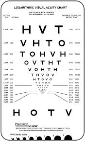 N5 Reading Chart Near Vision Chart N5
