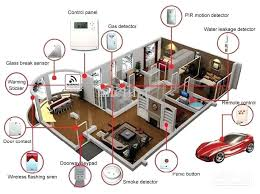 diy home alarm security systems reviews uk system raspberry pi self monitoring diy home alarm