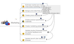 change the way you create presentations conceptdraw mind map software