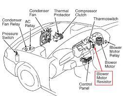 Mazda astina wiring diagram with blueprint
