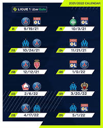 Ligue 1, officially known as ligue 1 uber eats for sponsorship reasons, is a french professional league for men's association football clubs. French Ligue 1 For 2021 22 Full Fixtures Schedules Time Key Dates Clubs Knowinsiders