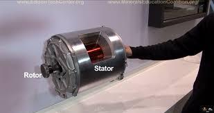 tesla electric car motor. Simple Motor 3phase 4 Pole Induction Motor In Tesla Electric Car Motor