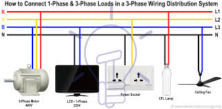 3 phase wiring schematic wiring diagrams