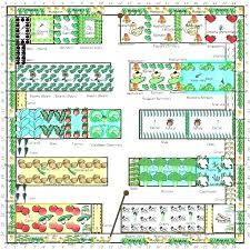Vegetable Garden Planner Free Cuddlebabes Info