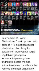 Dragon Ball Super Chart Twitterconlaa Tournament Of Power Elimination Chart As