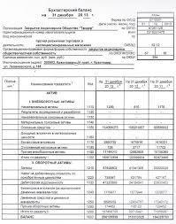 Оценка финансового состояния предприятия на примере ЗАО Тандер  Продолжение приложения 2