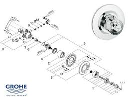 grohe avensys classic dual concealed 34032 ip0