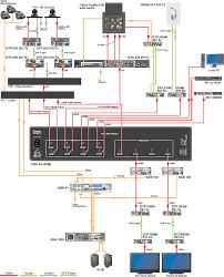 hd video conference  amp  presentation room   extronvideo conference and presentation room diagram