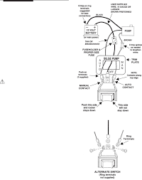 rule bilge pump wiring diagram 3 wire wiring library latest wiring diagram for attwood float switch rule bilge pump in bilge pump diagram 6