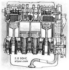 plymouth and dodge neon powertrain engine and chysler neon 2 0 liter engine