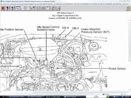 2005 subaru outback xt engine diagram wiring diagram for car engine subaru forester 2 5 engine