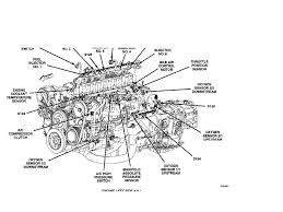 jeep engine diagram jeep patriot engine diagram jeep wiring diagrams