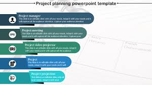 Project Powerpoint Powerpoint Project