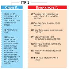 Income Tax Penalty Chart Itr Filing Online 6 Steps To File Income Tax Return Online