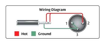 wiring diagram for microphone wiring diagrams value wiring diagram for microphone wiring diagram wiring diagram for dynamic microphone microphone wire wiring wiring