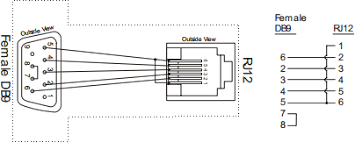 rj12 wiring rj12 image wiring diagram rj12 to rj45 wiring diagram rj12 auto wiring diagram schematic on rj12 wiring