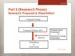 college education free essay