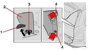 volvo xc 3 if the vehicle is equipped the optional grocery bag holder detach the holder s bands 4 remove the corner panel 1 in the illustration above