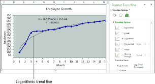 Add Linear Line To Excel Chart Plotting Trend Lines In Excel Dummies