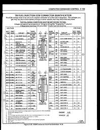 v8s10 org • view topic tbi wiring diagram image
