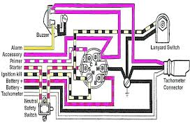 ignition switch wiring diagram harness johnson outboard full size of outboard ignition switch wiring diagram marine depict johnson key electrical wiring ignition switch gram johnson diagram outboard