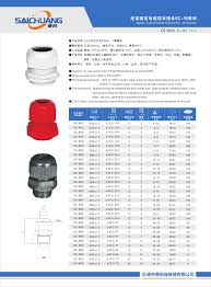 Pg Cable Gland Size Chart Pdf Cable Glands