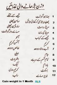 Gain Weight Fast Naturally In Urdu Weight Gain Foods How
