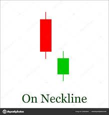 Stock Market Candlestick Chart Patterns Neckline Candlestick Chart Pattern Set Candle Stick Candle
