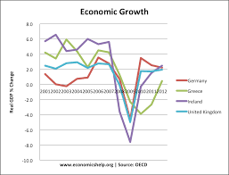 euro debt crisis explained economics help growth