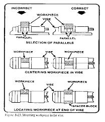 milling machine diagram. milling machine diagram r