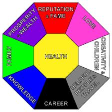 feng shui office colors include. feng shui skills knowledge wisdom office colors include
