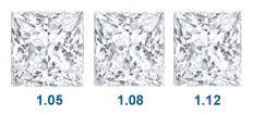 Princess Cut Diamond Chart Princess Cut Diamond Loose Princess Cut Diamonds Lumera