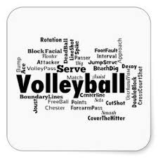 Volleyball Word Volleyball Word Cloud Volleyball Quotes Volleyball