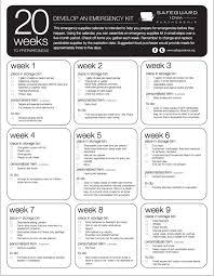How To Develop A Birth Plan Safeguard Iowa Partnership Employee Preparedness Programs