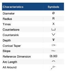 Drawing Dimension Symbols At Paintingvalley Com Explore