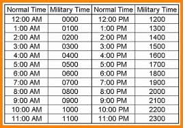 Military Time To Standard Time Chart I Need A Military Time Chart Melitary Time 24 Clock