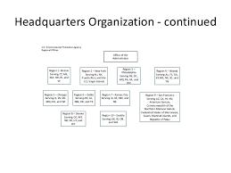 Epa Region 3 Organizational Chart Epa Structure Federal State Relations Spratlin Art Cb I