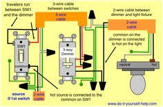 wiring diagram for a rheostat dimmer electrical pinterest 3 wire dimmer switch diagram 3 way dimmer wiring diagram