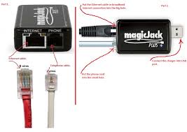 need internet do you need a phone jack for internet pictures of do you need a phone jack for internet