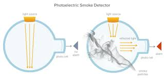 smoke detector alarms save lives which one is right for you how a photoelectric smoke detector works