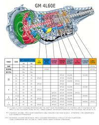 4l60e diagram pdf wiring diagram list 4l60e diagram pdf wiring diagram expert 4l60e diagram pdf
