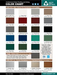 Fillable Online Architectural Color Chart Standard Colors