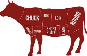 Beef Cuts Chart Cow Beef Cut Diagram Wiring Diagrams