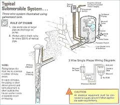 well pump fuse box wiring diagram site well pump fuse box reading online wiring diagram guide u2022 well pump meter box well pump fuse box