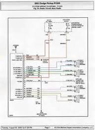 2008 dodge ram radio wiring diagram 2008 image 2001 dodge ram radio wire diagram images on 2008 dodge ram radio wiring diagram