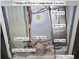 wiring diagram for whirlpool estate dryer the wiring diagram Estate Dryer Wiring Diagram wiring diagram for whirlpool estate dryer the wiring diagram whirlpool estate dryer wiring diagram