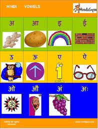 Swar Vyanjan Chart Hindi Vowel Chart Free Print At Home Varnamala Swar