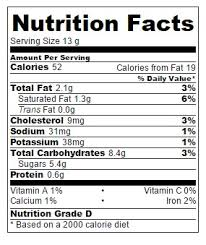 nutrition information is per cookie