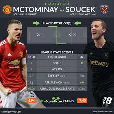 They are fighting for barclays premier league, england efl cup, fa cup. 2sdfwdbkpqtom